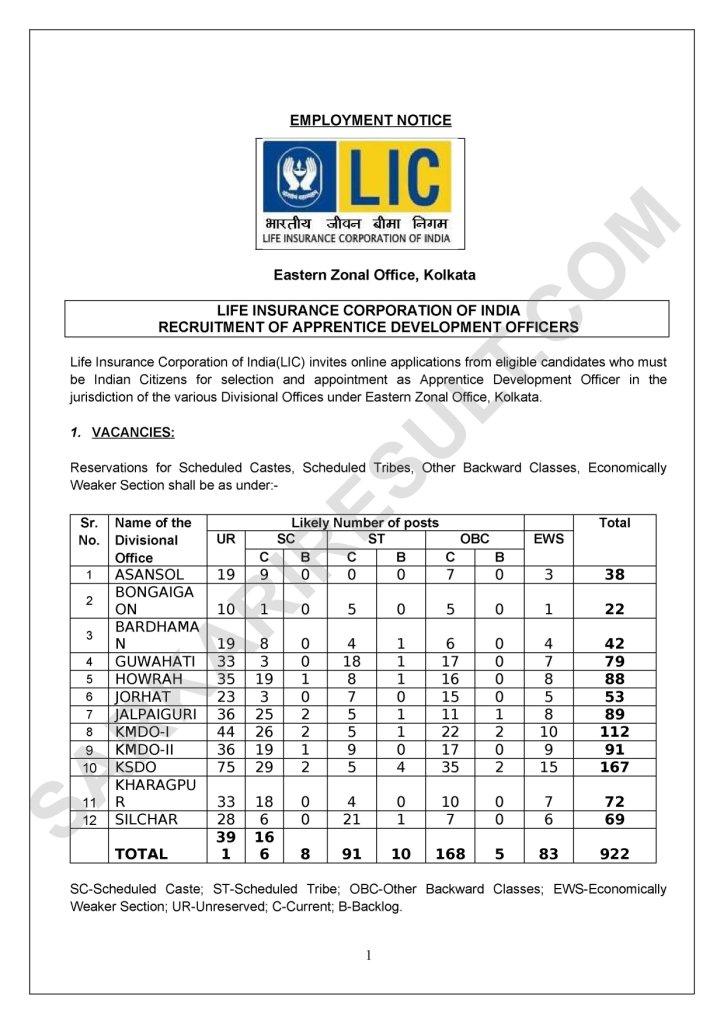 LIC ADO Pre Result | Mains Postponed | New Exam Date 2019