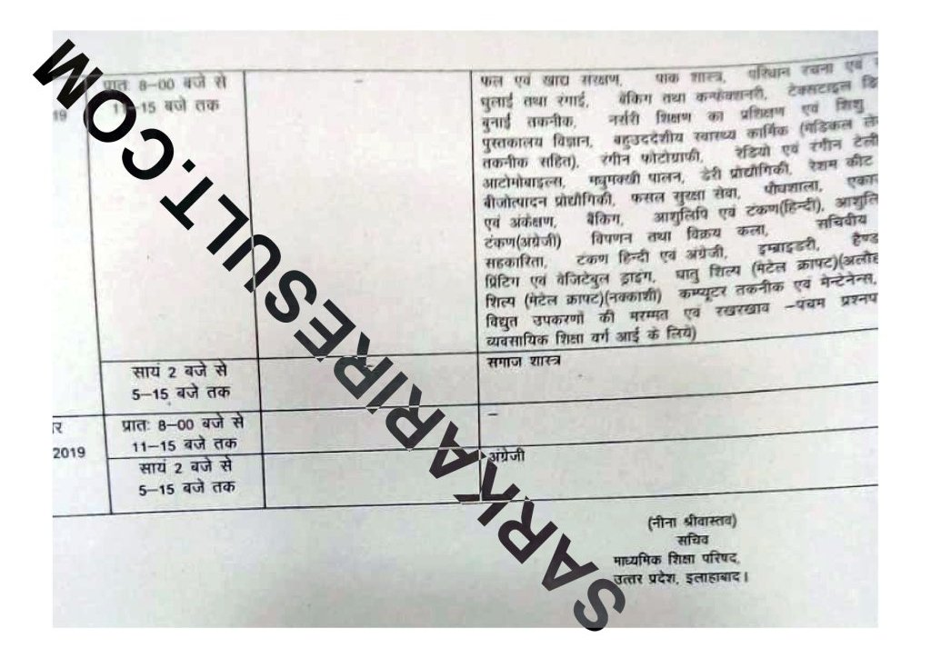 UP Board UPMSP High School Scrutiny Result 2019
